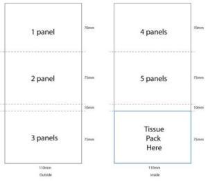 5 panel tissue card